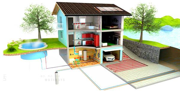 家居供暖解决方案