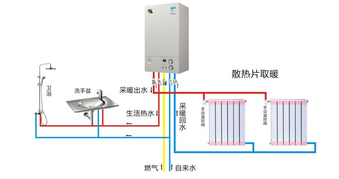 瑞马燃气壁挂炉是以燃气为能源,与外部终端散热设备(地暖、散热器、空调风机盘管)配套使用,为家庭提供供暖及卫生热水的专用供热设备。可提供20KW/24KW/28KW/32KW/40KW的卫生热水与供暖负荷,可供调节的范围在30%~100%之间,可满足130m²/160 m²/200 m²//260 m²//300 m²房屋面积内的供暖需求(此供暖面积数值仅供参考,实际供暖面积与当地气温及建筑保湿情况有关)或10(L/min)/ 12(L/min) /14(L