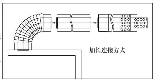 瑞马燃气壁挂炉,壁挂炉(加长烟管的连接图示)